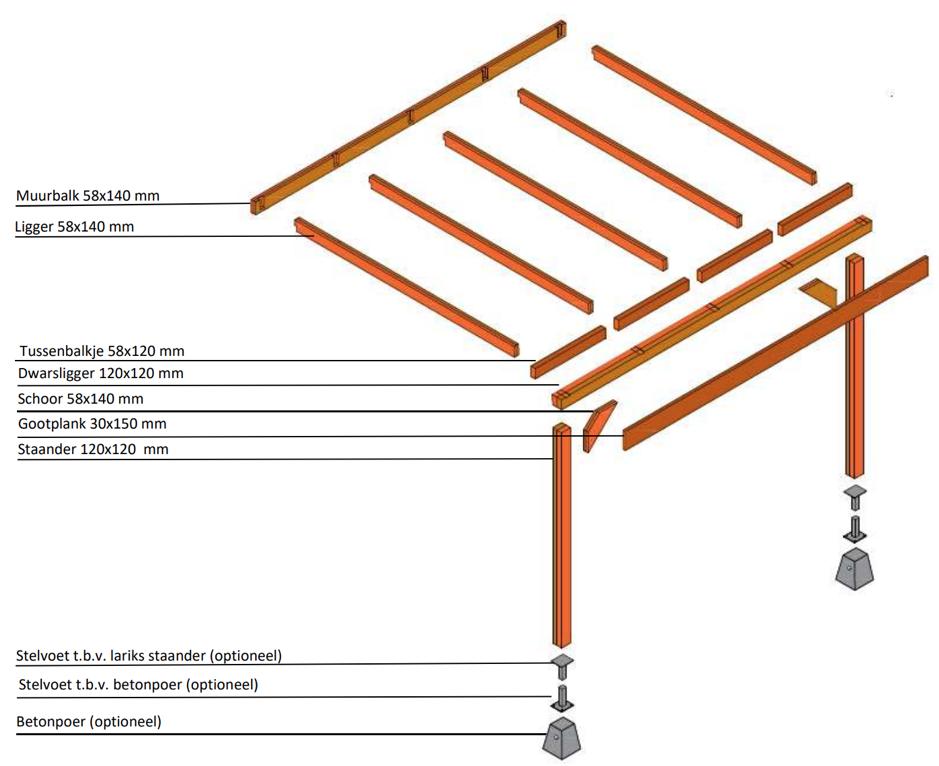 Veranda bouwpakket